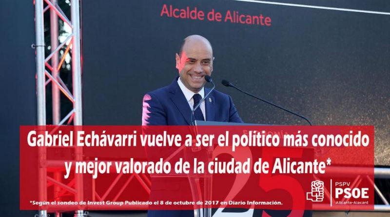 El PSOE de Alicante dará un sobresaliente a los alumnos que saquen un 4,3